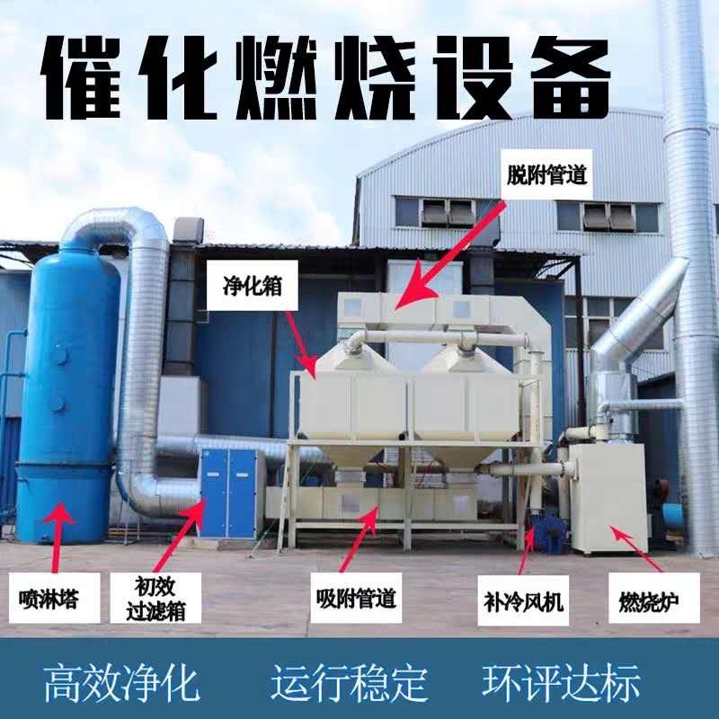 注塑废气处理--光氧催化+活性炭吸附+15米高排